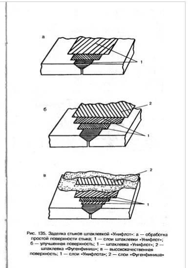 Расценки герметизация швов в деревянном доме